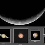 Divers corps du système solaire